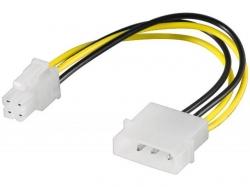 Cablu adaptor molex - 4 Pin CPU/EPS