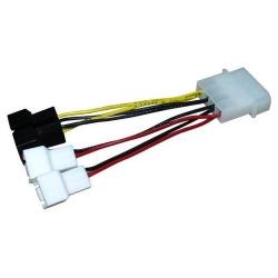 Cablu splitter Zalman ZM-MC1