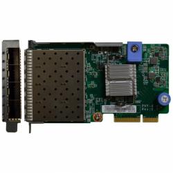 Placa de retea Lenovo Lenovo ThinkSystem, 4x RJ45